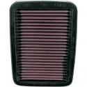 Filtre à air K&N pour Suzuki 1250 bandit 2005-2012