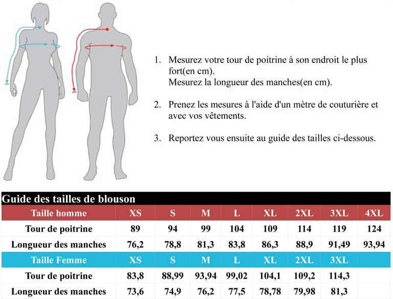Guide des tailles blouson Icon